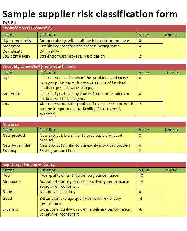 Sample supplier risk clarification form
